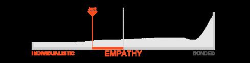 Jack Empathy